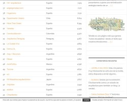 web-ranking-arquitectura